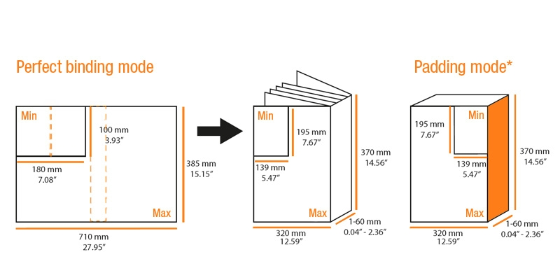 Media sizes
